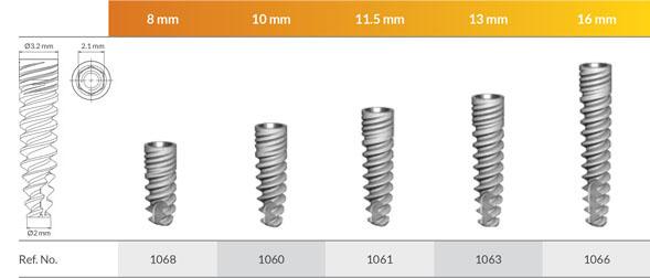 dimensiuni implanturi nice implant